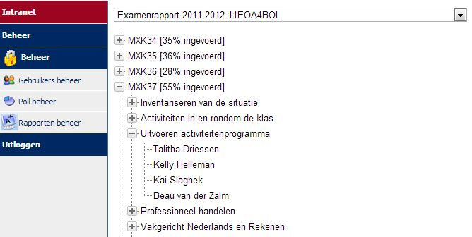 Managementrapport