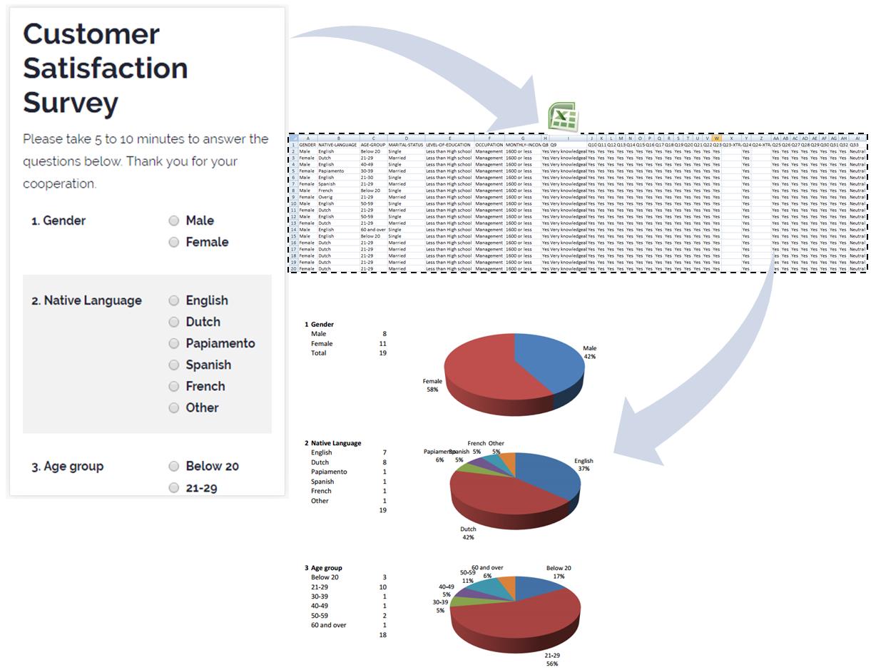 customer-statisfaction-survey-tool